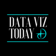 Data Viz Today: Tips, Stories & Inspiration to Create Your Own Compelling Data Visualization show