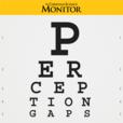 Perception Gaps show