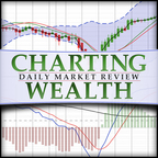 Charting Wealth's Daily Stock Trading Review show