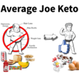 Average Joe Keto show